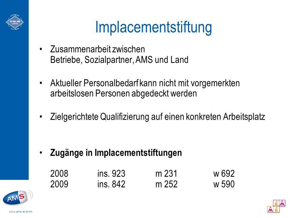 www.ams.at/stmk Implacementstiftung Energie Abdeckung offener Stellen im Energie- und Umweltsektor durch arbeitsplatzgenaue Qualifizierung von beim AMS vorgemerkten Personen Eintritte 1.5.2010 bis 30.4.2011 Gesamtlaufzeit 1.5.2010 bis 30.4.