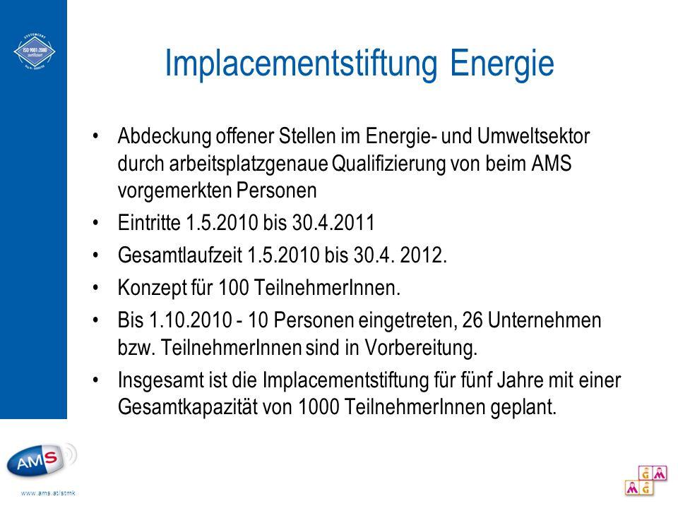 www.ams.at/stmk Ziele Unterstützung des Strukturwandels in der Energiebranche Gezielte Qualifizierungen, die auf die Bedürfnisse der personalaufnehmenden Unternehmen ausgerichtet sind Berufliche Neuorientierung und Höherqualifizierung von arbeitsuchenden Personen Qualifikationsschwerpunkt liegt im Bereich Energie und Umwelt Gezielte Integration in Unternehmen