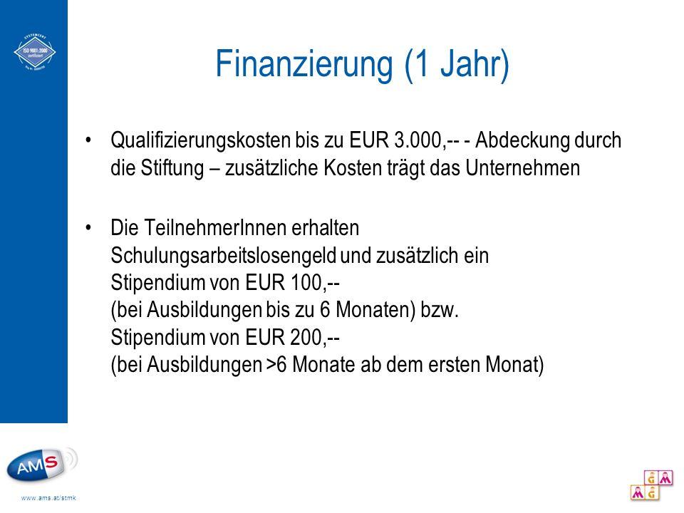 www.ams.at/stmk Finanzierung (1 Jahr) Qualifizierungskosten bis zu EUR 3.000,-- - Abdeckung durch die Stiftung – zusätzliche Kosten trägt das Unterneh
