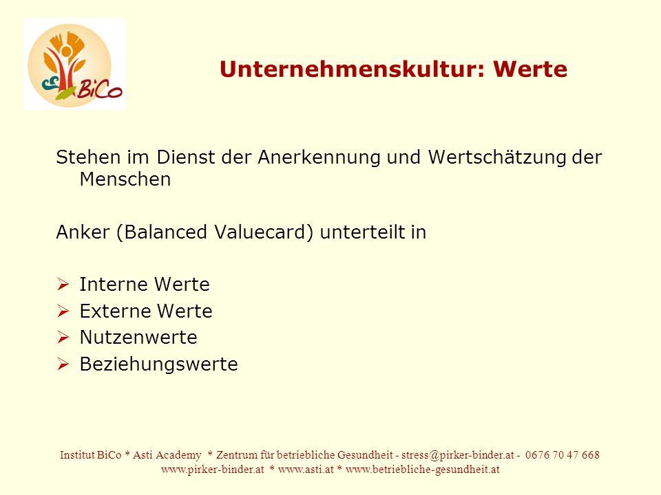 Unternehmenskultur: Werte Stehen im Dienst der Anerkennung und Wertschätzung der Menschen Anker (Balanced Valuecard) unterteilt in Interne Werte Externe Werte Nutzenwerte Beziehungswerte Institut BiCo * Asti Academy * Zentrum für betriebliche Gesundheit - stress@pirker-binder.at - 0676 70 47 668 www.pirker-binder.at * www.asti.at * www.betriebliche-gesundheit.at