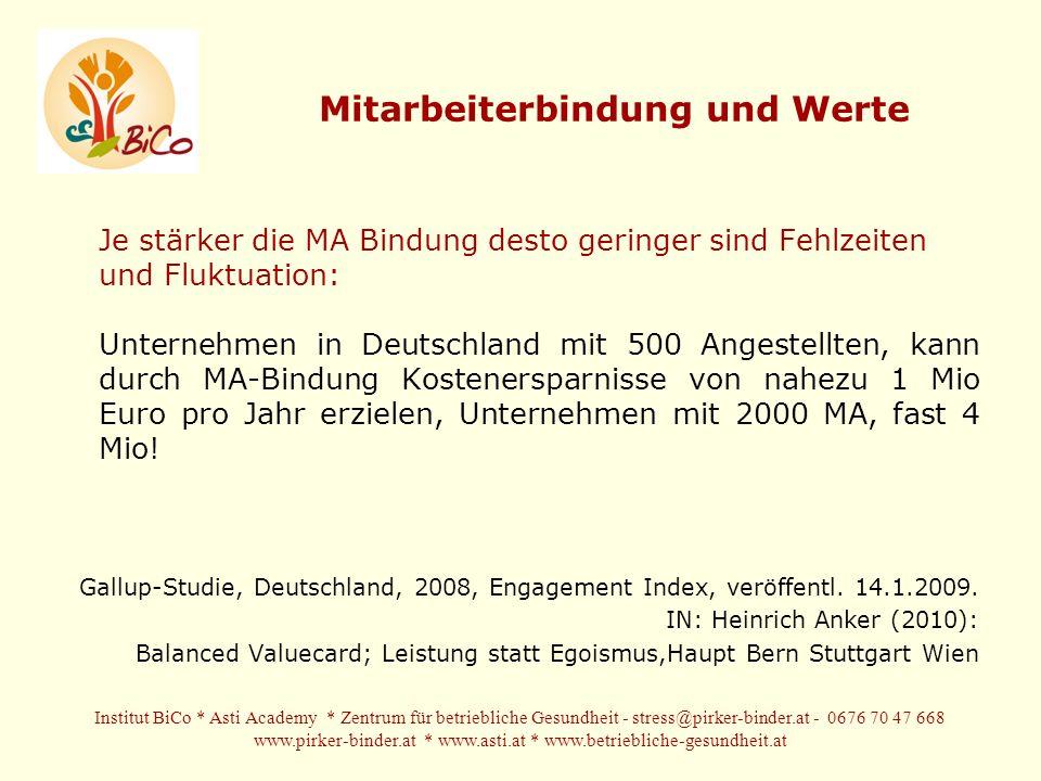 Mitarbeiterbindung und Werte Je stärker die MA Bindung desto geringer sind Fehlzeiten und Fluktuation: Unternehmen in Deutschland mit 500 Angestellten, kann durch MA-Bindung Kostenersparnisse von nahezu 1 Mio Euro pro Jahr erzielen, Unternehmen mit 2000 MA, fast 4 Mio.
