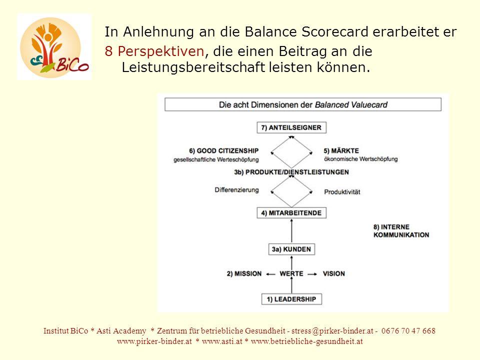 In Anlehnung an die Balance Scorecard erarbeitet er 8 Perspektiven, die einen Beitrag an die Leistungsbereitschaft leisten können.