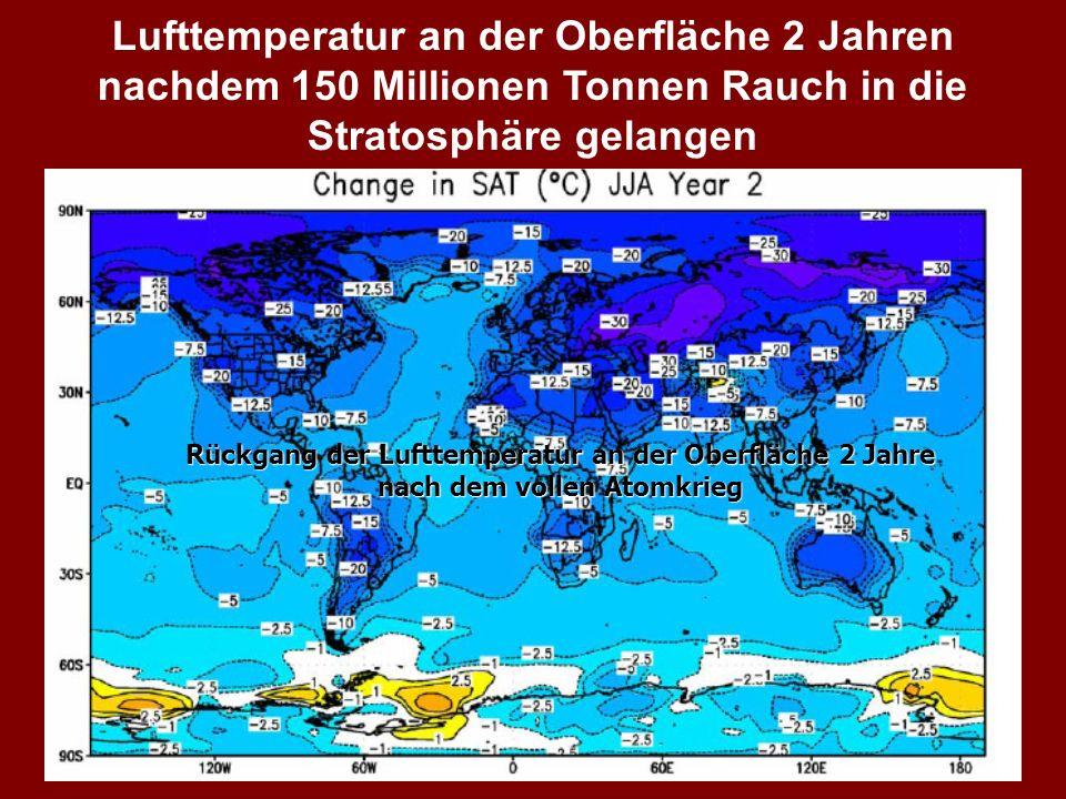 Lufttemperatur an der Oberfläche 2 Jahren nachdem 150 Millionen Tonnen Rauch in die Stratosphäre gelangen Rückgang der Lufttemperatur an der Oberfläch