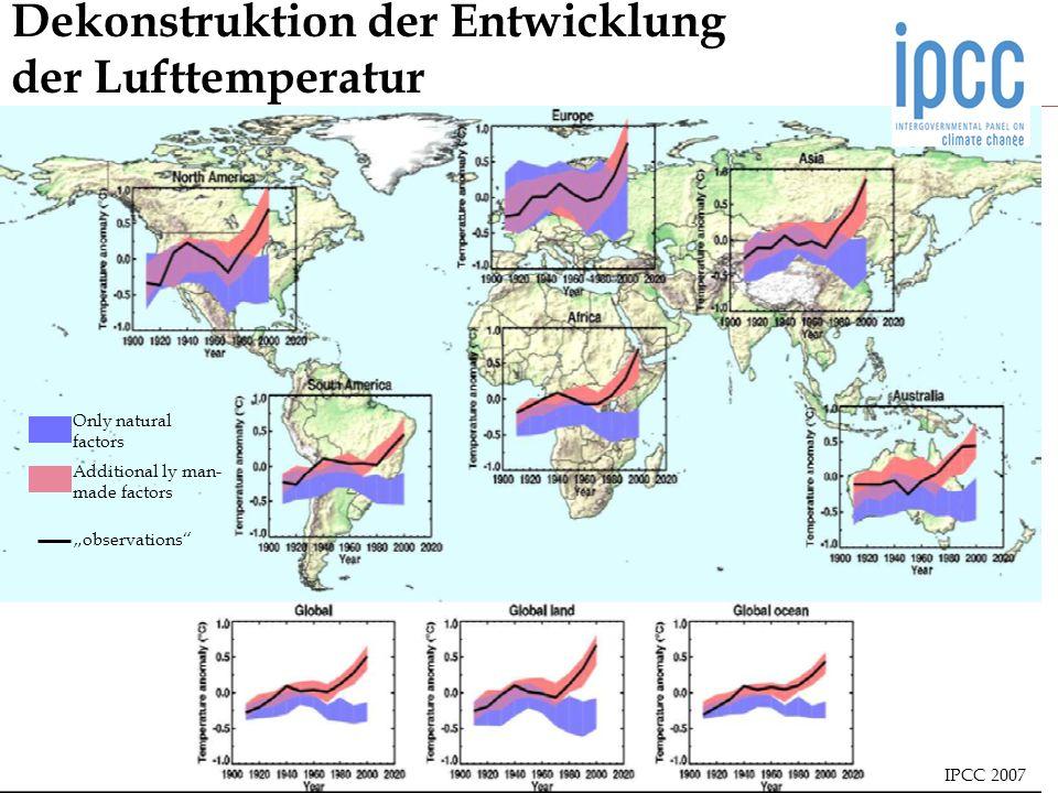 IPCC 2007 Additional ly man- made factors Only natural factors observations Dekonstruktion der Entwicklung der Lufttemperatur