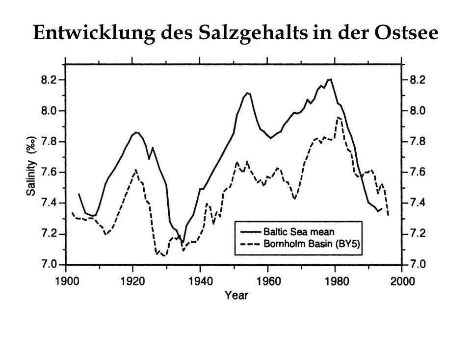 Entwicklung des Salzgehalts in der Ostsee