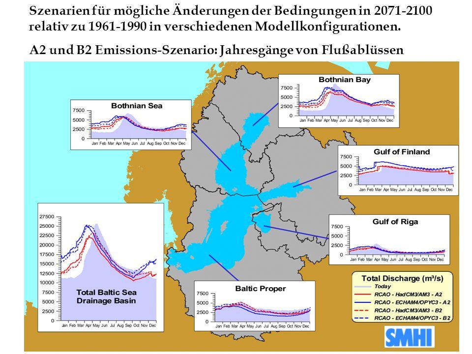 Szenarien für mögliche Änderungen der Bedingungen in 2071-2100 relativ zu 1961-1990 in verschiedenen Modellkonfigurationen. A2 und B2 Emissions-Szenar