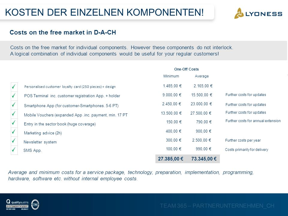 TEAM 365 – PARTNERUNTERNEHMEN_CH Costs on the free market in D-A-CH Costs on the free market for individual components. However these components do no