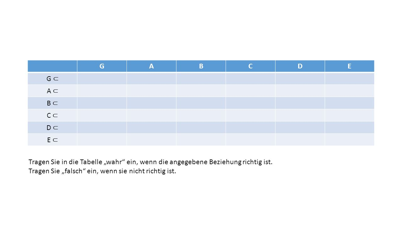 GABCDE Tragen Sie in die Tabelle wahr ein, wenn die angegebene Beziehung richtig ist. Tragen Sie falsch ein, wenn sie nicht richtig ist.