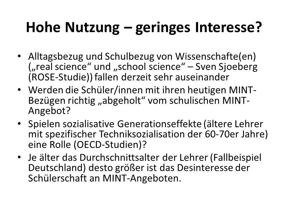 Hohe Nutzung – geringes Interesse? Alltagsbezug und Schulbezug von Wissenschafte(en) (real science und school science – Sven Sjoeberg (ROSE-Studie)) f