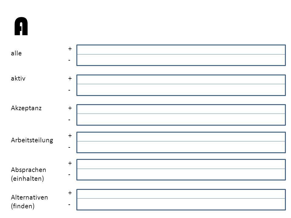 A + - + - + - + - + - + - alle aktiv Akzeptanz Arbeitsteilung Absprachen (einhalten) Alternativen (finden)