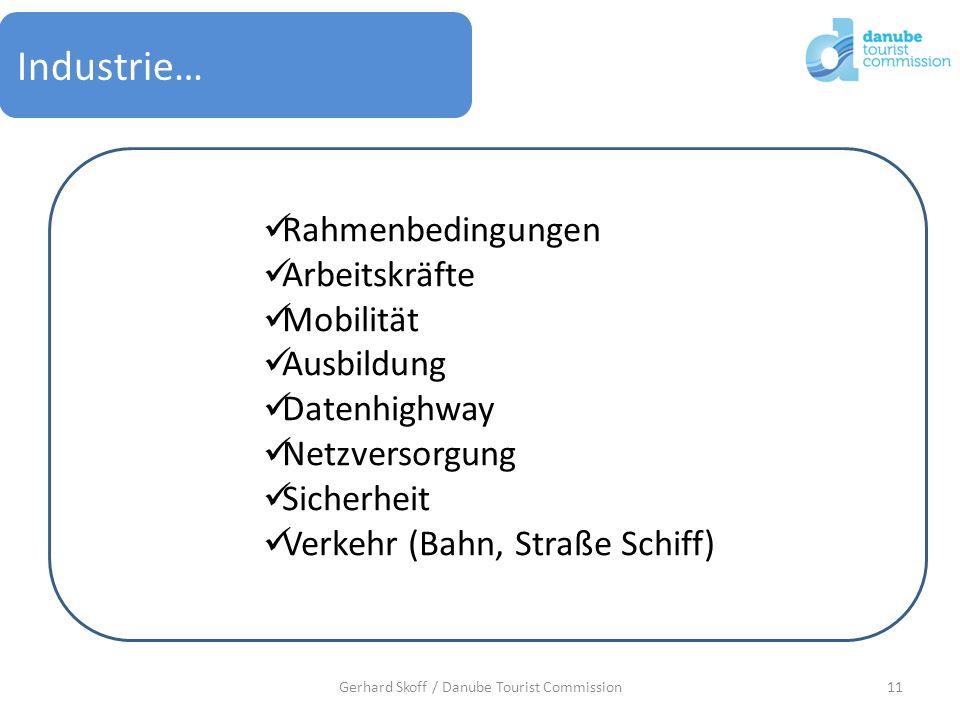 Industrie… 11Gerhard Skoff / Danube Tourist Commission Rahmenbedingungen Arbeitskräfte Mobilität Ausbildung Datenhighway Netzversorgung Sicherheit Ver