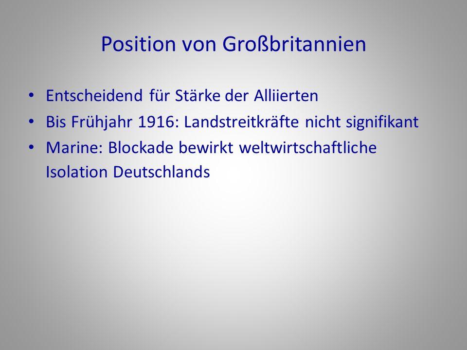 Position von Großbritannien Entscheidend für Stärke der Alliierten Bis Frühjahr 1916: Landstreitkräfte nicht signifikant Marine: Blockade bewirkt welt