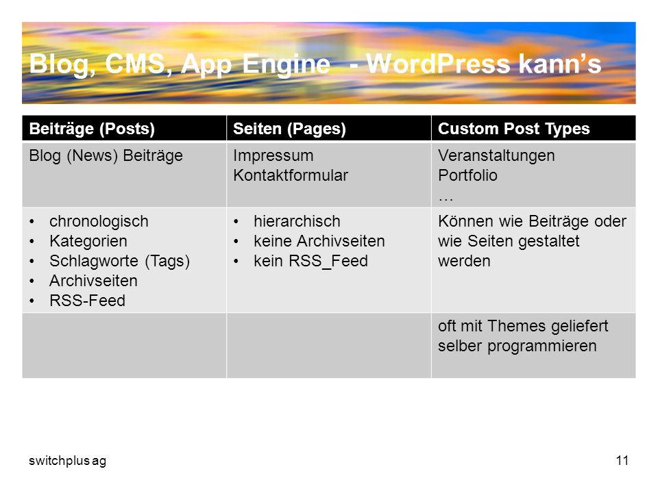 Blog, CMS, App Engine - WordPress kanns Beiträge (Posts)Seiten (Pages)Custom Post Types Blog (News) BeiträgeImpressum Kontaktformular Veranstaltungen