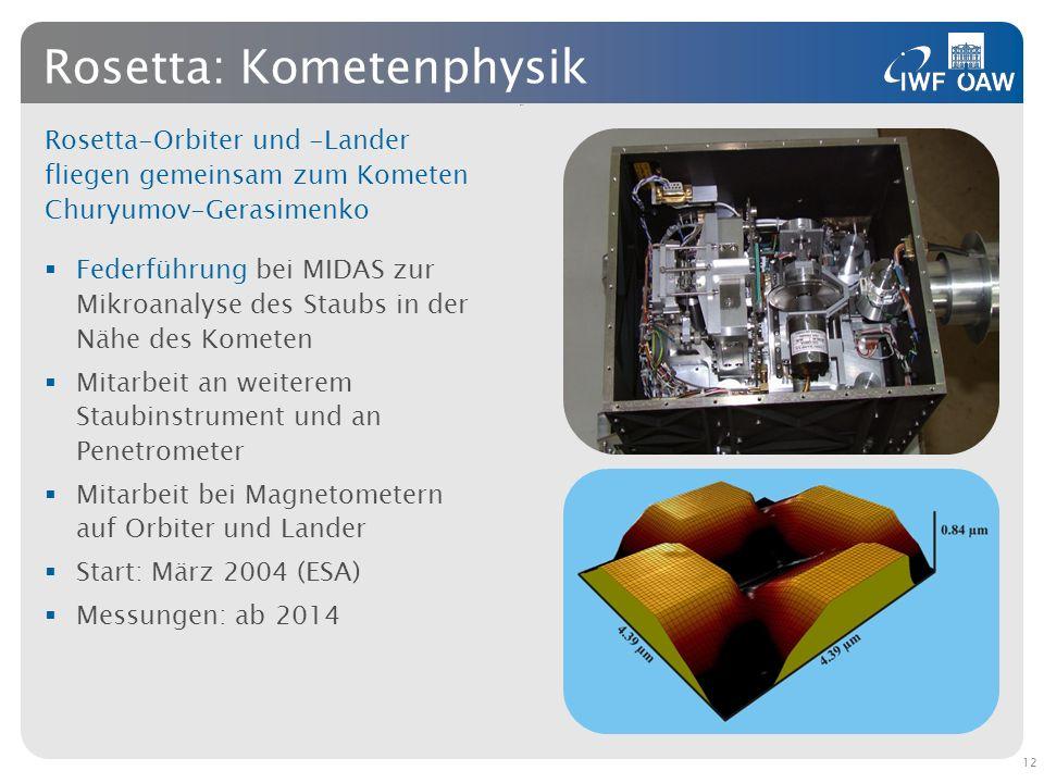 Rosetta: Kometenphysik 12 Rosetta-Orbiter und -Lander fliegen gemeinsam zum Kometen Churyumov-Gerasimenko Federführung bei MIDAS zur Mikroanalyse des