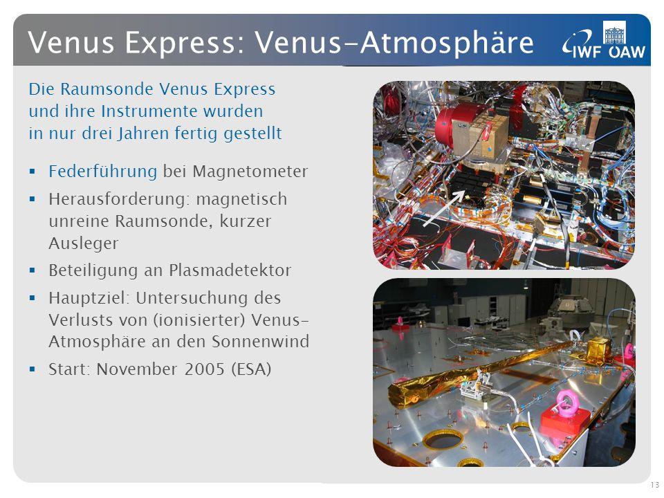 Venus Express: Venus-Atmosphäre Die Raumsonde Venus Express und ihre Instrumente wurden in nur drei Jahren fertig gestellt Federführung bei Magnetomet
