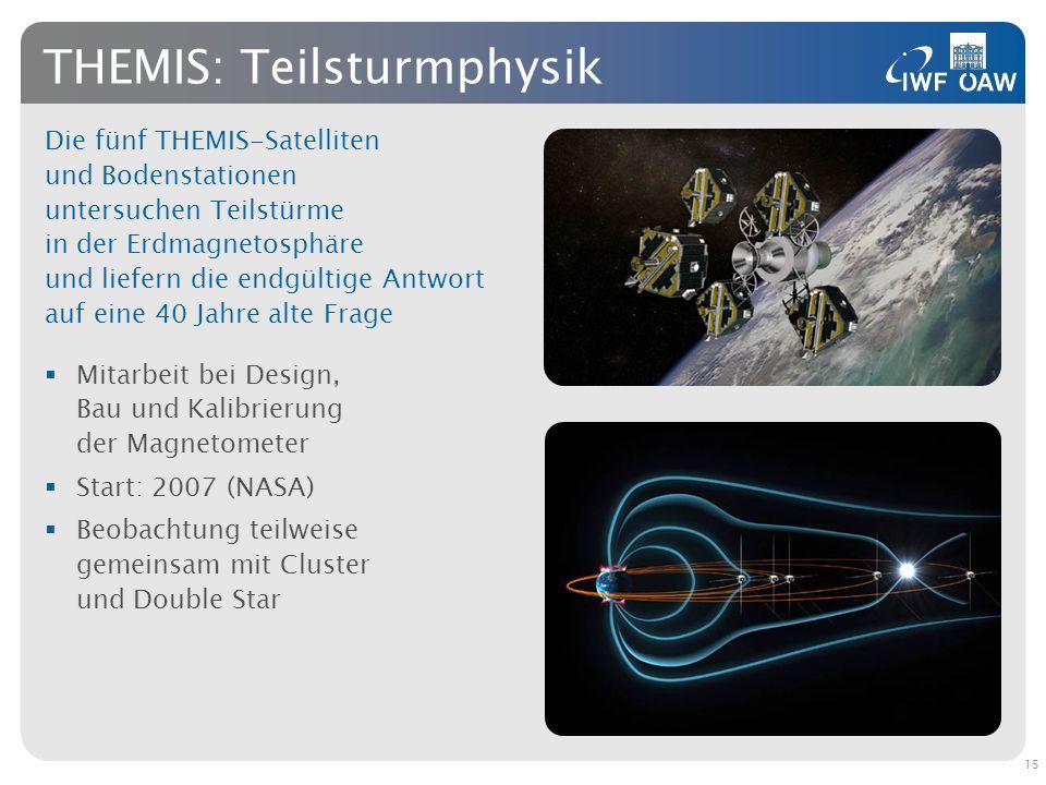 THEMIS: Teilsturmphysik Die fünf THEMIS-Satelliten und Bodenstationen untersuchen Teilstürme in der Erdmagnetosphäre und liefern die endgültige Antwor