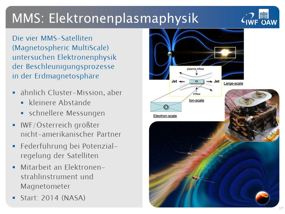 MMS: Elektronenplasmaphysik Die vier MMS-Satelliten (Magnetospheric MultiScale) untersuchen Elektronenphysik der Beschleunigungsprozesse in der Erdmag