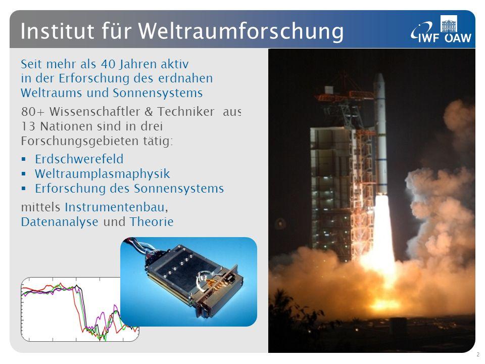 28 Missionen - 89 Fluginstrumente Satellitenmission AgenturZielStartInstrumente Venera 13/14RusslandVenus1981 Spacelab 1ESA/NASAErdmagnetosphäre1983 VEGA 1/2RusslandVenus, Comet Halley1984 PhobosRusslandMars, Phobos1988 AustroMIRRussland/ÖsterreichErdmagnetosphäre1991 InterballRusslandErdmagnetosphäre1995 MIRRusslandErdmagnetosphäre1997 Deep Space 1NASAAsteroid Braille, Comet Borrelly1997 Cassini/HuygensNASA/ESASaturn1997 Equator-SDeutschlandErdmagnetosphäre1998 ClusterESAErdmagnetosphäre2000 Mars ExpressESAMars2003 DoubleStarChinaErdmagnetosphäre2003 RosettaESAKomet Churyumov-Gerasimenko2004 Venus ExpressESAVenus2005 COROTFrankreichAstronomie2006 STEREONASASonne2006 THEMISNASAErdmagnetosphäre2007 GOCEESAErdschwerefeld2009 JunoNASAJupiter2011 YinghuoChinaMars2011 Radiation Belt Storm ProbesNASAErdmagnetosphäre2012 Magnetospheric MultiScaleNASAErdmagnetosphäre2014 BepiColomboESA/JapanMerkur2015 ResonanceRusslandErdmagnetosphäre2015 ElectroMagnetic SatelliteChinaErdionosphäre2015 InSightNASAMars2016 Solar OrbiterESASonne2017 im Orbit/operationell / in Bau; Principal Investigator Co-I 3