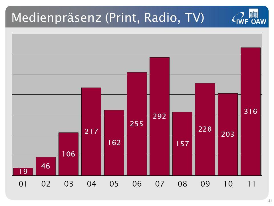 Medienpräsenz (Print, Radio, TV) 21