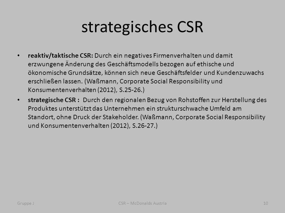 strategisches CSR reaktiv/taktische CSR: Durch ein negatives Firmenverhalten und damit erzwungene Änderung des Geschäftsmodells bezogen auf ethische und ökonomische Grundsätze, können sich neue Geschäftsfelder und Kundenzuwachs erschließen lassen.