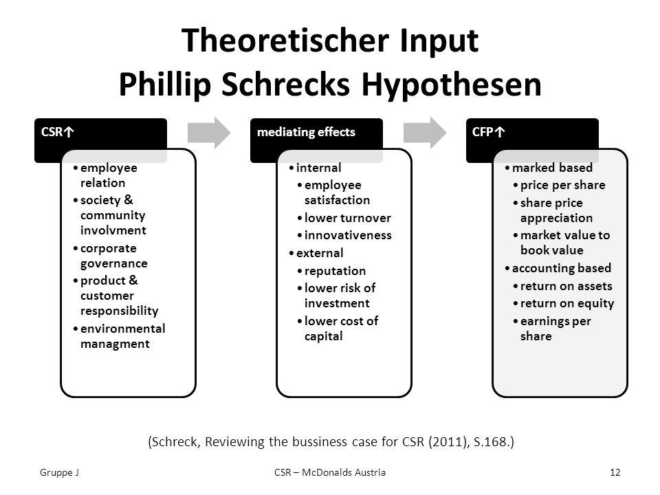 Theoretischer Input Phillip Schrecks Hypothesen Gruppe JCSR – McDonalds Austria12 (Schreck, Reviewing the bussiness case for CSR (2011), S.168.) CSR e