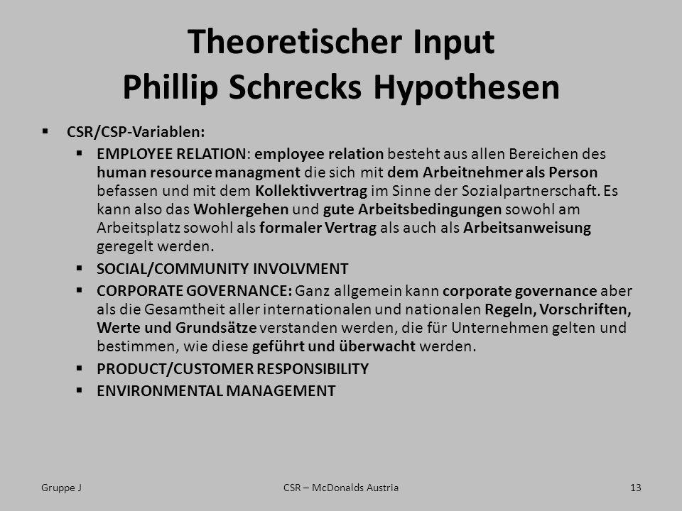 Theoretischer Input Phillip Schrecks Hypothesen CSR/CSP-Variablen: EMPLOYEE RELATION: employee relation besteht aus allen Bereichen des human resource