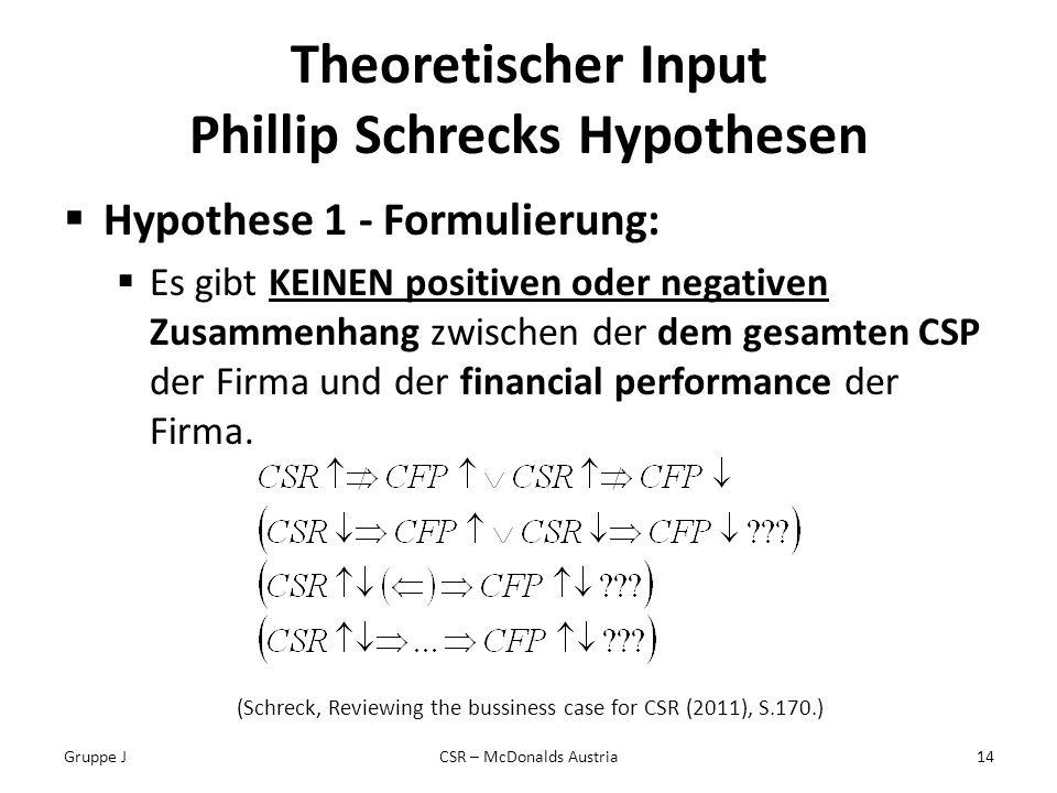 Theoretischer Input Phillip Schrecks Hypothesen Hypothese 1 - Formulierung: Es gibt KEINEN positiven oder negativen Zusammenhang zwischen der dem gesamten CSP der Firma und der financial performance der Firma.