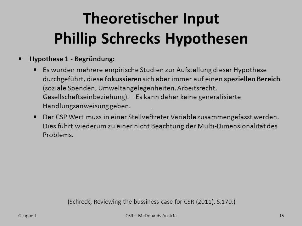 Theoretischer Input Phillip Schrecks Hypothesen Hypothese 1 - Begründung: Es wurden mehrere empirische Studien zur Aufstellung dieser Hypothese durchgeführt, diese fokussieren sich aber immer auf einen speziellen Bereich (soziale Spenden, Umweltangelegenheiten, Arbeitsrecht, Gesellschaftseinbeziehung).