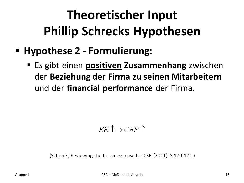 Theoretischer Input Phillip Schrecks Hypothesen Hypothese 2 - Formulierung: Es gibt einen positiven Zusammenhang zwischen der Beziehung der Firma zu seinen Mitarbeitern und der financial performance der Firma.