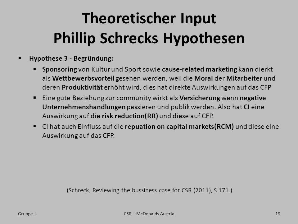 Theoretischer Input Phillip Schrecks Hypothesen Hypothese 3 - Begründung: Sponsoring von Kultur und Sport sowie cause-related marketing kann dierkt al