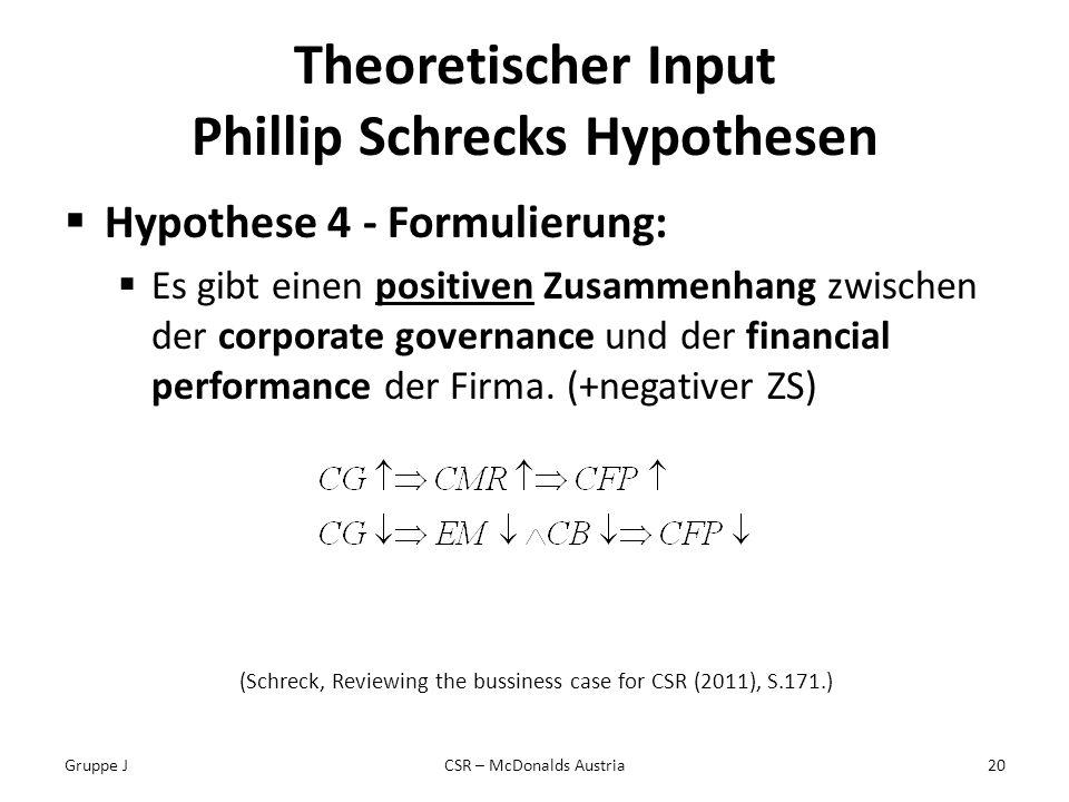 Theoretischer Input Phillip Schrecks Hypothesen Hypothese 4 - Formulierung: Es gibt einen positiven Zusammenhang zwischen der corporate governance und der financial performance der Firma.