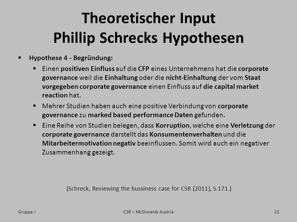 Theoretischer Input Phillip Schrecks Hypothesen Hypothese 4 - Begründung: Einen positiven Einfluss auf die CFP eines Unternehmens hat die corporate governance weil die Einhaltung oder die nicht-Einhaltung der vom Staat vorgegeben corporate governance einen Einfluss auf die capital market reaction hat.
