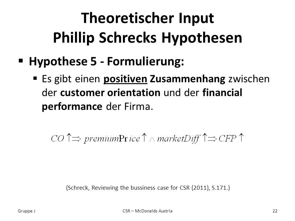 Theoretischer Input Phillip Schrecks Hypothesen Hypothese 5 - Formulierung: Es gibt einen positiven Zusammenhang zwischen der customer orientation und der financial performance der Firma.