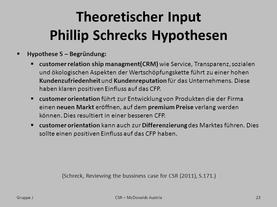 Theoretischer Input Phillip Schrecks Hypothesen Hypothese 5 – Begründung: customer relation ship managment(CRM) wie Service, Transparenz, sozialen und ökologischen Aspekten der Wertschöpfungskette führt zu einer hohen Kundenzufriedenheit und Kundenreputation für das Unternehmens.