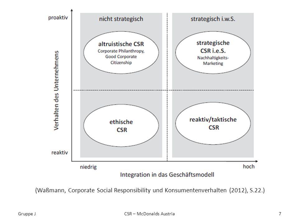 Gruppe JCSR – McDonalds Austria7 (Waßmann, Corporate Social Responsibility und Konsumentenverhalten (2012), S.22.)