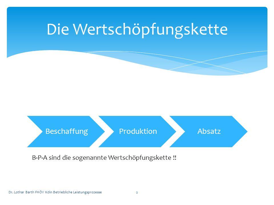 BeschaffungProduktionAbsatz Die Wertschöpfungskette B-P-A sind die sogenannte Wertschöpfungskette !! Dr. Lothar Barth FHÖV Köln Betriebliche Leistungs