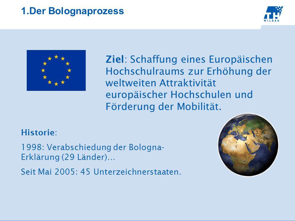 1.Der Bolognaprozess Ziel: Schaffung eines Europäischen Hochschulraums zur Erhöhung der weltweiten Attraktivität europäischer Hochschulen und Förderun
