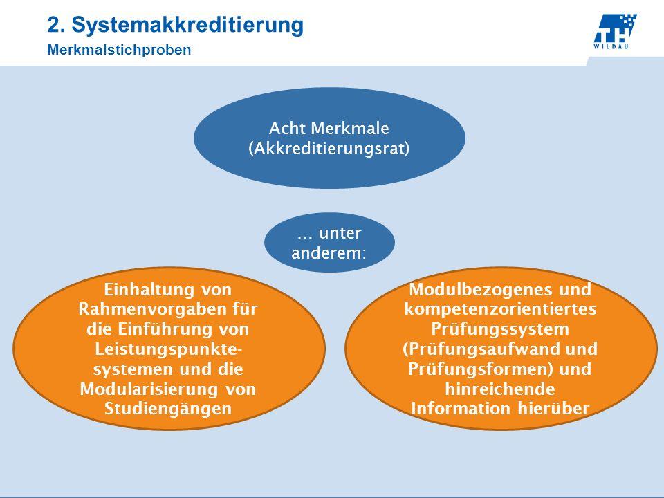2. Systemakkreditierung Merkmalstichproben Acht Merkmale (Akkreditierungsrat) … unter anderem: Einhaltung von Rahmenvorgaben für die Einführung von Le