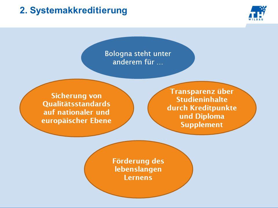 2. Systemakkreditierung Bologna steht unter anderem für … Sicherung von Qualitätsstandards auf nationaler und europäischer Ebene Transparenz über Stud