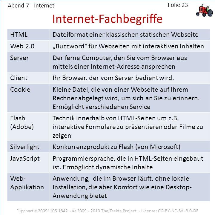 Abend 7 - Internet Flipchart # 20091105.1842 - © 2009 - 2010 The Trekta Project - License: CC-BY-NC-SA -3.0-DE HTMLDateiformat einer klassischen statischen Webseite Web 2.0Buzzword für Webseiten mit interaktiven Inhalten ServerDer ferne Computer, den Sie vom Browser aus mittels einer Internet-Adresse ansprechen ClientIhr Browser, der vom Server bedient wird.