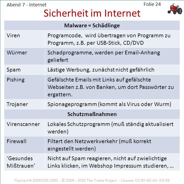Abend 7 - Internet Malware = Schädlinge VirenProgramcode, wird übertragen von Programm zu Programm, z.B.