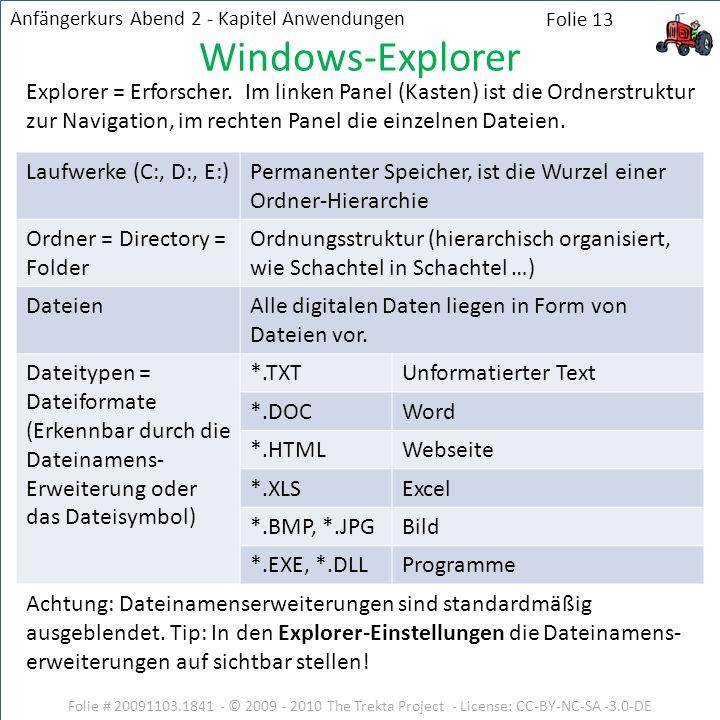 Explorer = Erforscher. Im linken Panel (Kasten) ist die Ordnerstruktur zur Navigation, im rechten Panel die einzelnen Dateien. Laufwerke (C:, D:, E:)P