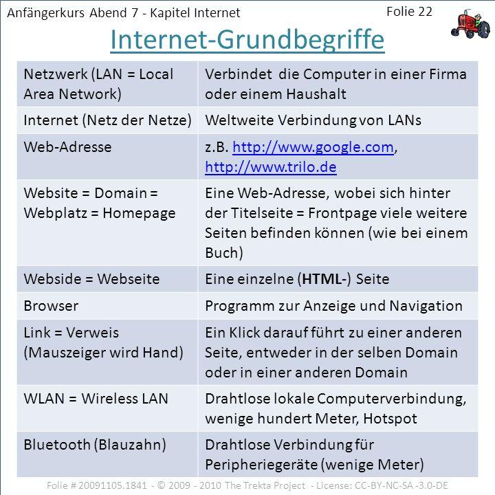 Netzwerk (LAN = Local Area Network) Verbindet die Computer in einer Firma oder einem Haushalt Internet (Netz der Netze)Weltweite Verbindung von LANs W