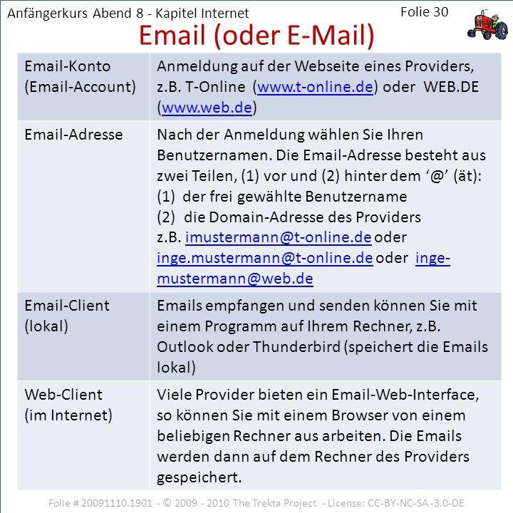 Folie # 20091110.1901 - © 2009 - 2010 The Trekta Project - License: CC-BY-NC-SA -3.0-DE Email-Konto (Email-Account) Anmeldung auf der Webseite eines P