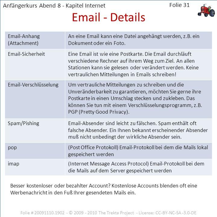 Folie # 20091110.1902 - © 2009 - 2010 The Trekta Project - License: CC-BY-NC-SA -3.0-DE Email-Anhang (Attachment) An eine Email kann eine Datei angehä