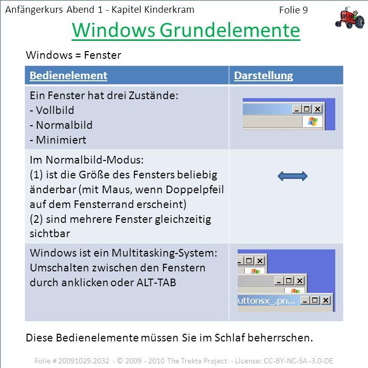 Windows Grundelemente Windows = Fenster Folie # 20091029.2032 - © 2009 - 2010 The Trekta Project - License: CC-BY-NC-SA -3.0-DE Folie 9 BedienelementD