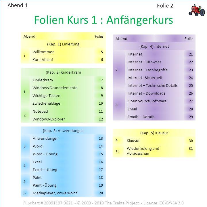 (Kap. 2) Kinderkram 1 Kinderkram7 Windows Grundelemente8 Wichtige Tasten9 Zwischenablage10 2 Notepad11 Windows-Explorer12 Flipchart # 20091107.0621 -