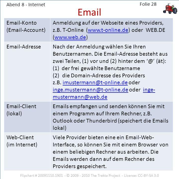 Abend 8 - Internet Flipchart # 20091110.1901 - © 2009 - 2010 The Trekta Project - License: CC-BY-SA 3.0 Email-Konto (Email-Account) Anmeldung auf der Webseite eines Providers, z.B.