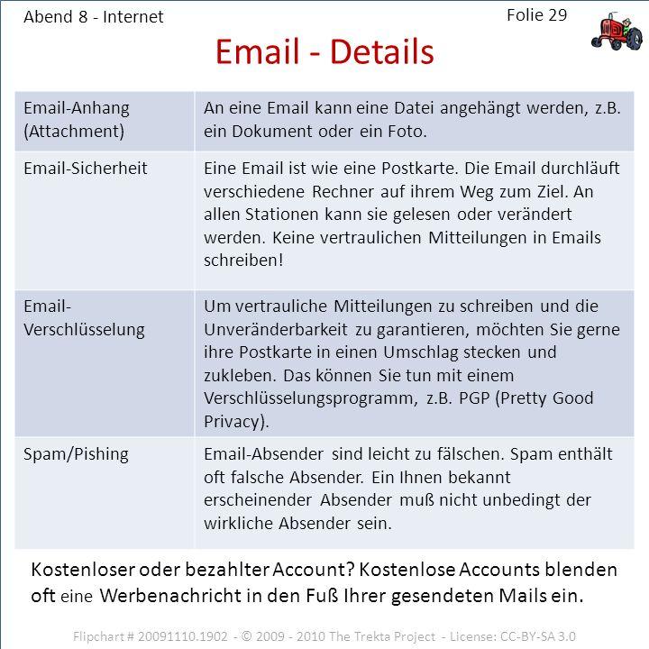 Abend 8 - Internet Flipchart # 20091110.1902 - © 2009 - 2010 The Trekta Project - License: CC-BY-SA 3.0 Email-Anhang (Attachment) An eine Email kann eine Datei angehängt werden, z.B.