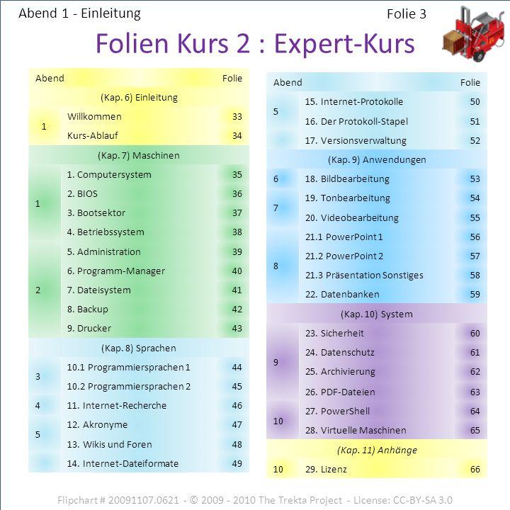 AbendFolie (Kap. 6) Einleitung 1 Willkommen33 Kurs-Ablauf34 (Kap. 7) Maschinen 1 1. Computersystem35 2. BIOS36 3. Bootsektor37 4. Betriebssystem38 2 5